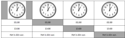 Kwartet de klok uur, half uur, kwartier